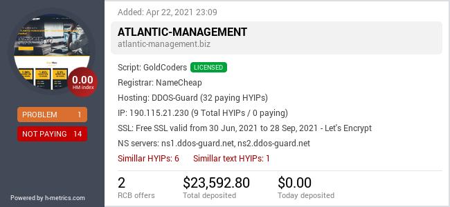HYIPLogs.com widget for atlantic-management.biz