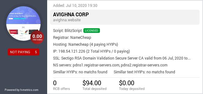 HYIPLogs.com widget for avighna.website