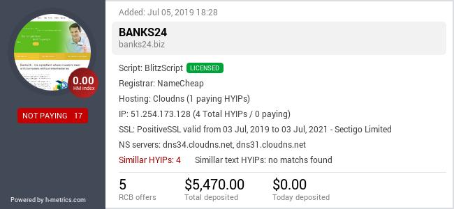 HYIPLogs.com widget for banks24.biz