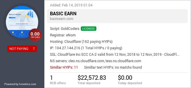 HYIPLogs.com widget for basicearn.com