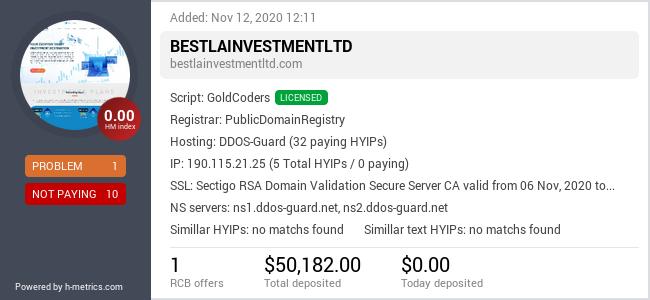 OnlineInvestments.club info about bestlainvestmentltd.com