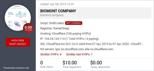 HYIPLogs.com widget for biomont.company