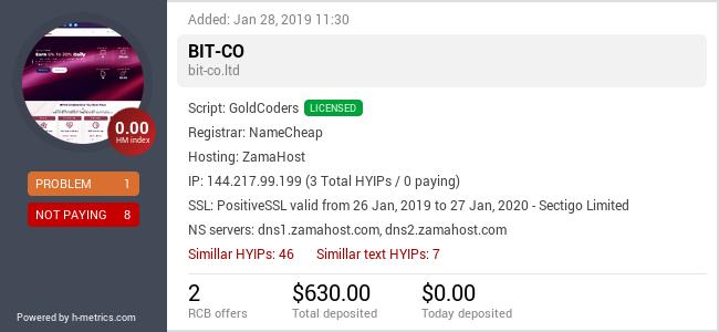 HYIPLogs.com widget for bit-co.ltd