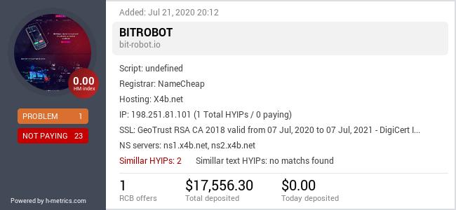 OnlineInvestments.club info about bit-robot.io