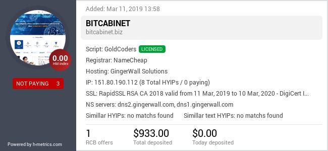 HYIPLogs.com widget for bitcabinet.biz