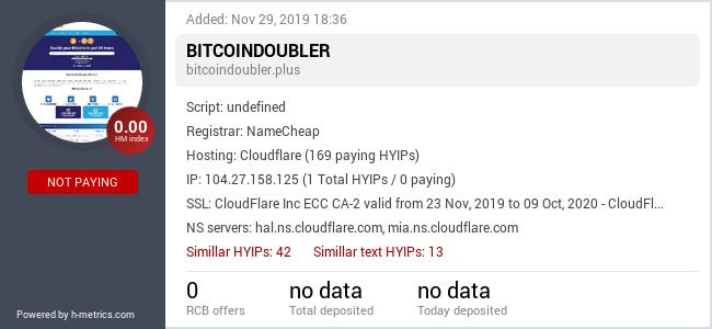 HYIPLogs.com widget for bitcoindoubler.plus
