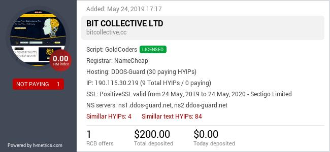 HYIPLogs.com widget for bitcollective.cc