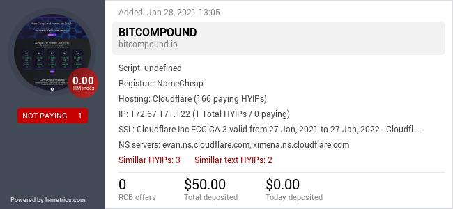 HYIPLogs.com widget for bitcompound.io