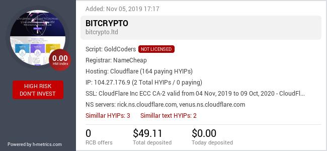 HYIPLogs.com widget for bitcrypto.ltd