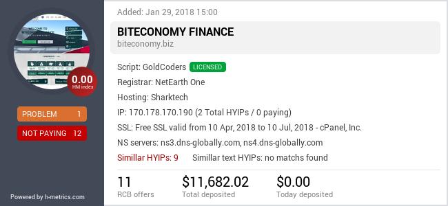 HYIPLogs.com widget for biteconomy.biz