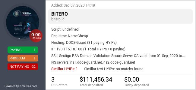 HYIPLogs.com widget for bitero.io