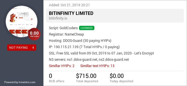HYIPLogs.com widget for bitinfinity.io