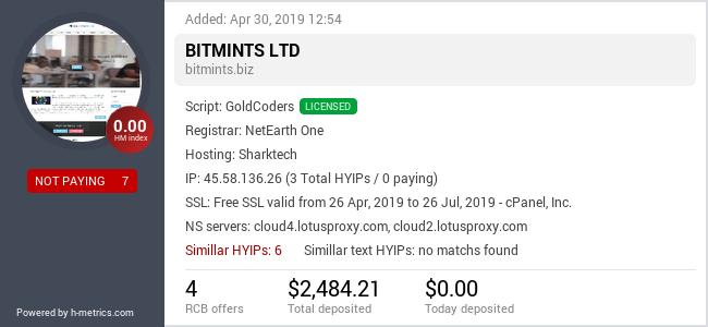 HYIPLogs.com widget for bitmints.biz