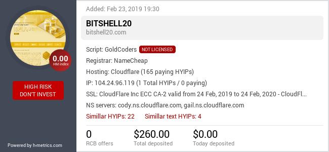 HYIPLogs.com widget for bitshell20.com