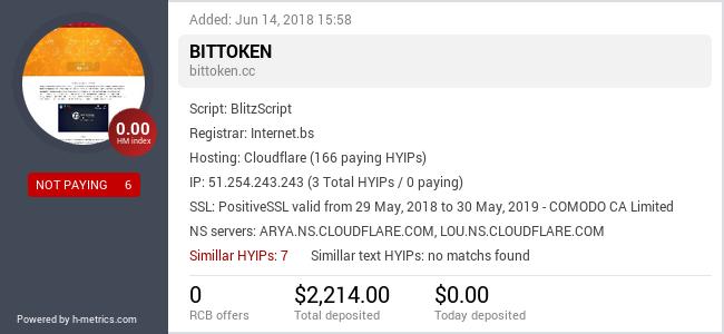 HYIPLogs.com widget for bittoken.cc