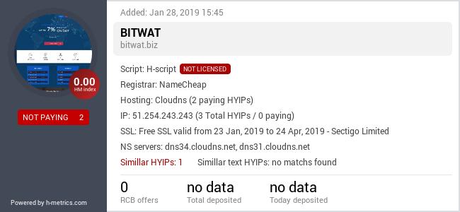 HYIPLogs.com widget for bitwat.biz