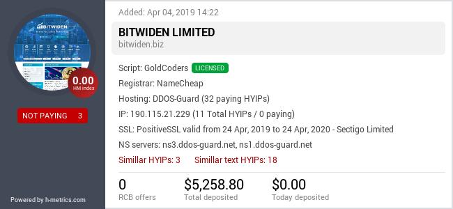 HYIPLogs.com widget for bitwiden.biz