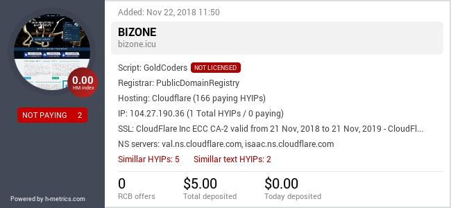 HYIPLogs.com widget for bizone.icu