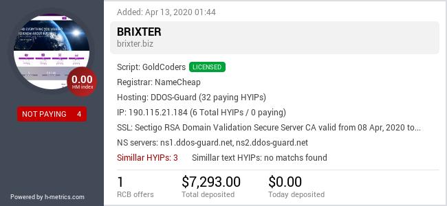 HYIPLogs.com widget for brixter.biz