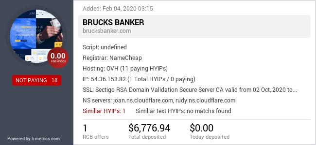 HYIPLogs.com widget for brucksbanker.com