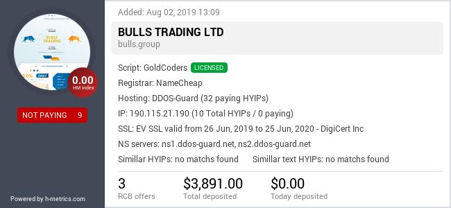 HYIPLogs.com widget for bulls.group