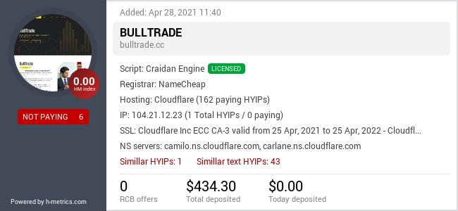 HYIPLogs.com widget for bulltrade.cc