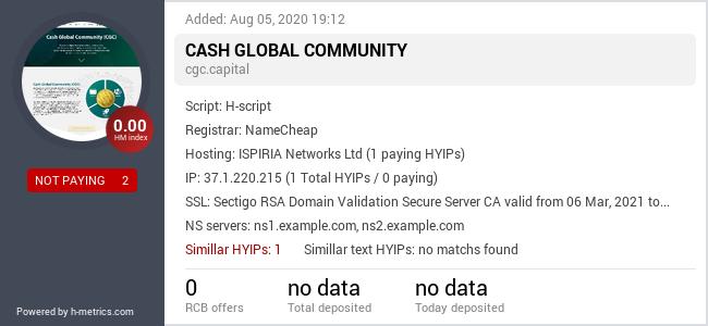 HYIPLogs.com widget for cgc.capital