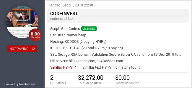 HYIPLogs.com widget for codeinvest.biz