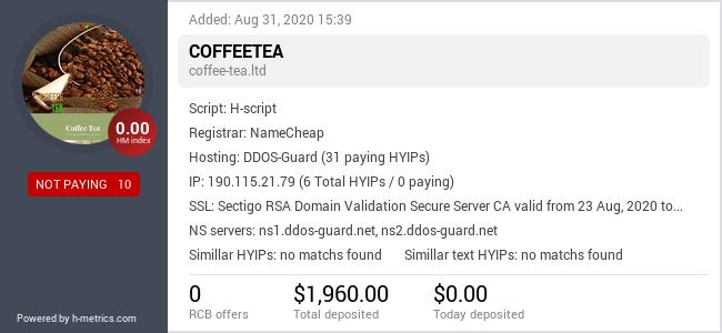 HYIPLogs.com widget for coffee-tea.ltd