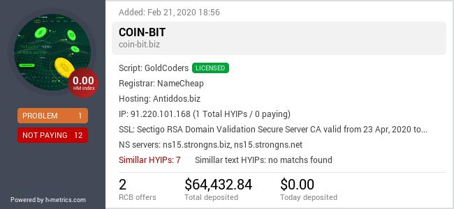 HYIPLogs.com widget for coin-bit.biz