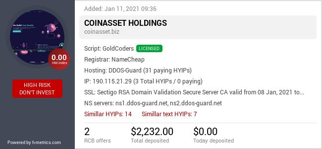 HYIPLogs.com widget for coinasset.biz