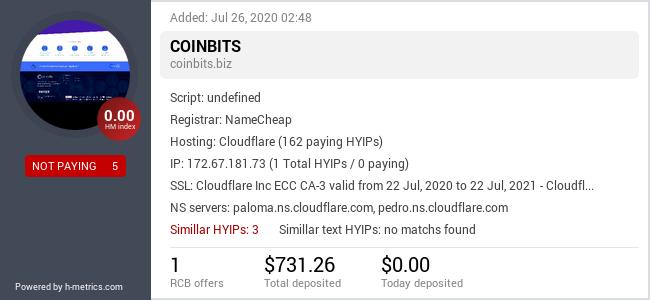 HYIPLogs.com widget for coinbits.biz