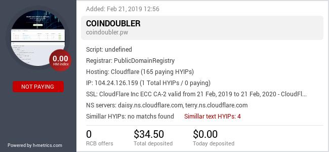 HYIPLogs.com widget for coindoubler.pw
