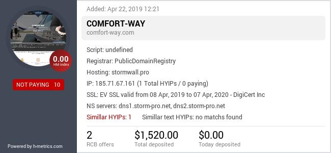 HYIPLogs.com widget for comfort-way.com