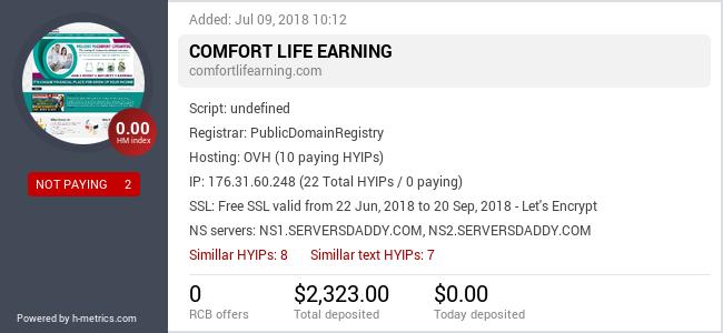 HYIPLogs.com widget for comfortlifearning.com