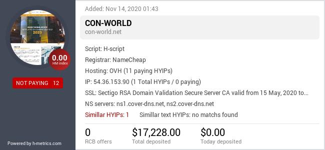 HYIPLogs.com widget for con-world.net