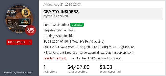 HYIPLogs.com widget for crypto-insiders.biz