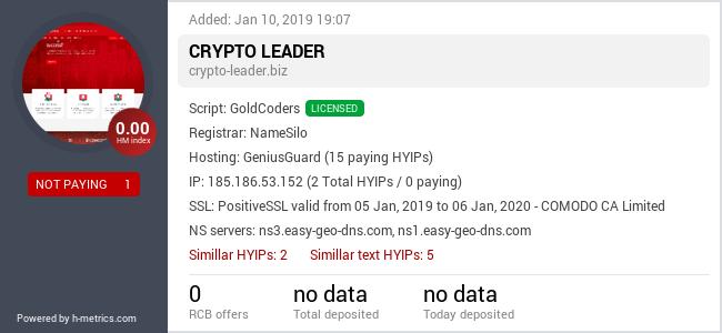 HYIPLogs.com widget for crypto-leader.biz