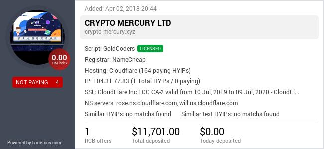 HYIPLogs.com widget for crypto-mercury.xyz