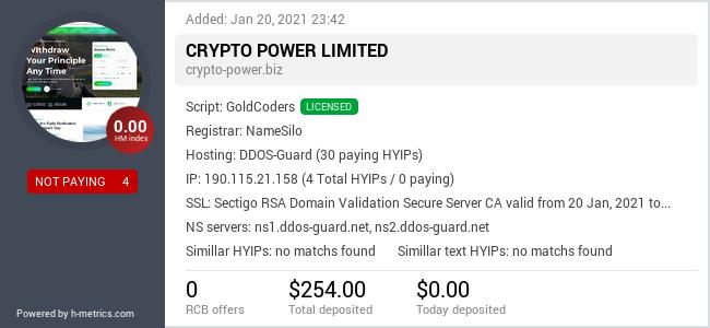 HYIPLogs.com widget for crypto-power.biz