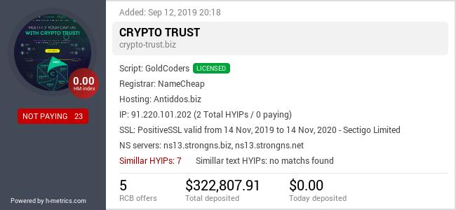 HYIPLogs.com widget for crypto-trust.biz