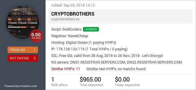 HYIPLogs.com widget for cryptobrothers.cc