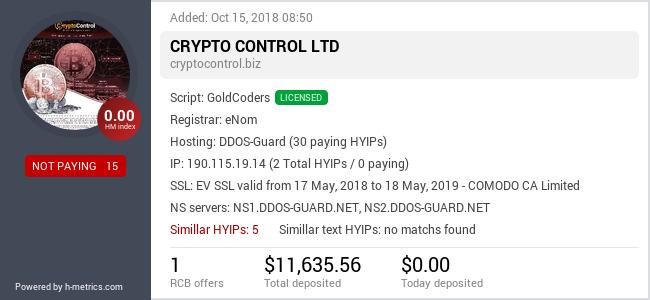 HYIPLogs.com widget for cryptocontrol.biz