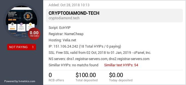 HYIPLogs.com widget for cryptodiamond.tech