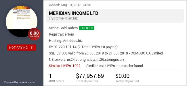 HYIPLogs.com widget for cryptomeridian.biz