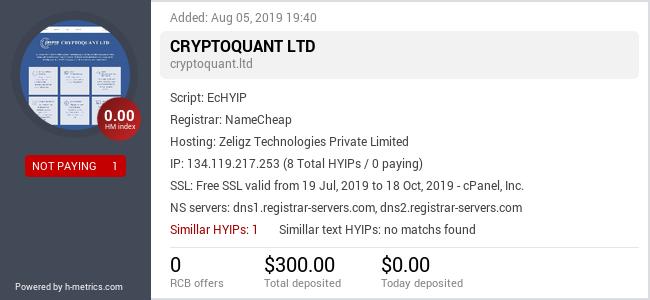 HYIPLogs.com widget for cryptoquant.ltd
