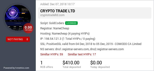HYIPLogs.com widget for cryptotradeltd.com