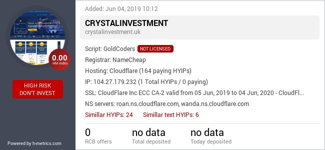 HYIPLogs.com widget for crystalinvestment.uk