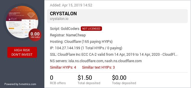 HYIPLogs.com widget for crystalon.io