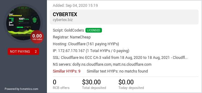 HYIPLogs.com widget for cybertex.biz